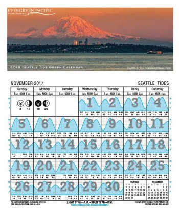 2018 Seattle Tide Graph Calendar