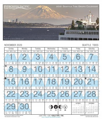 2021 Seattle Tide Graph Calendar